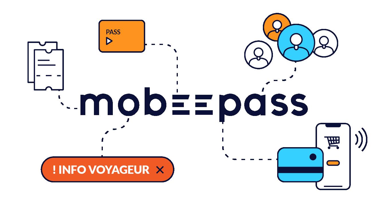 Connectez les solutions de billettique mobile Mobeepass à vos systèmes pour créer une expérience utilisateur exceptionnelle
