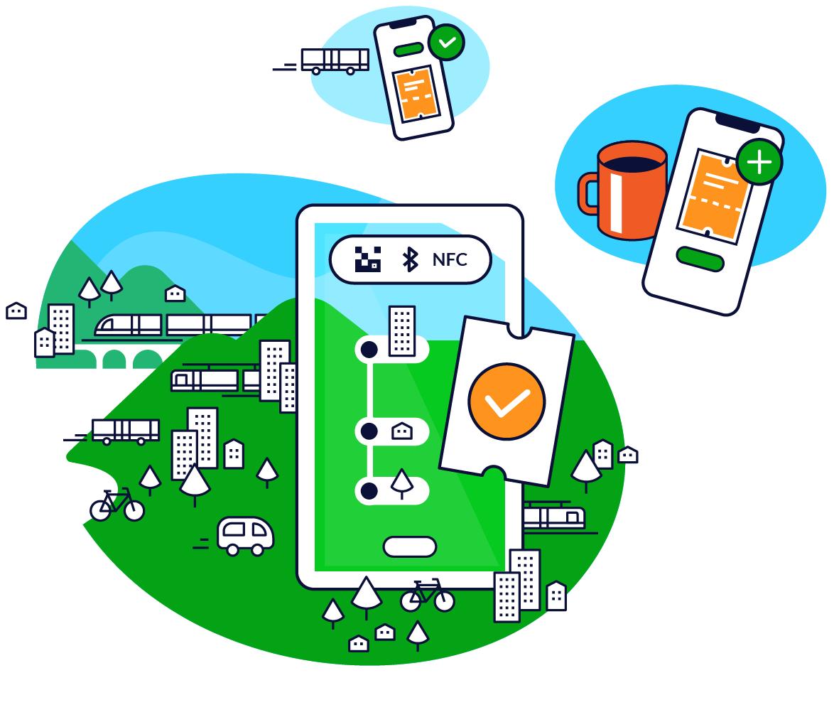 Mobeepass - Solutions de billettique mobile